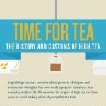 Time for Tea! The history and customs of High Tea